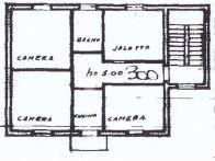Appartamento Vendita Grosseto  Centro, Semicentro