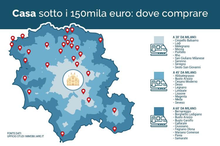 Lasciare Milano per una casa più grande: dove è più facile trovare un trilocale a meno di 150.000€
